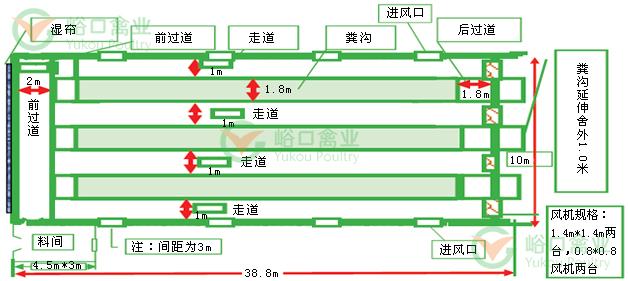 2,窗户:安装ac2000通风系统,窗户上沿略高于鸡舍顶笼或持平(图2,图3).